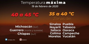 Viento del norte con rachas de 60 km/h en el Istmo y el Golfo de Tehuantepec; persisten altas temperaturas en todo México